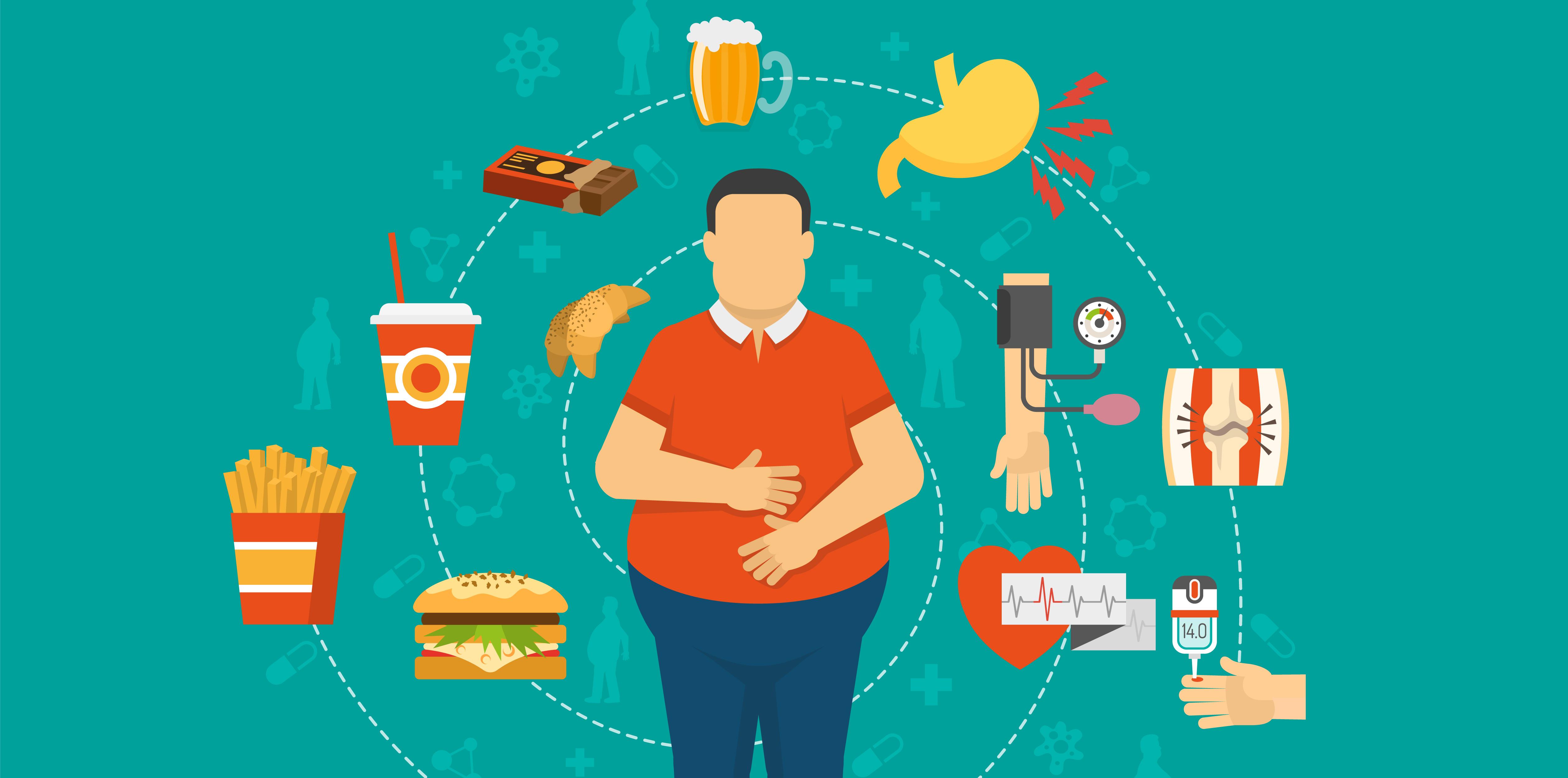 Artigo sobre obesidade